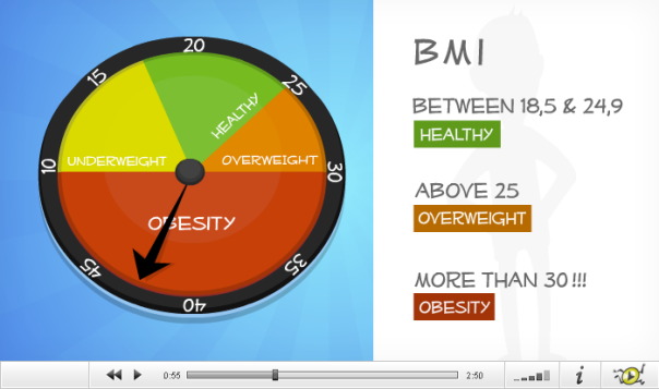 Calculate your Body Mass Index (BMI), by Explainia