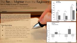pen_mightier_than_keyboard_ibiologystephen