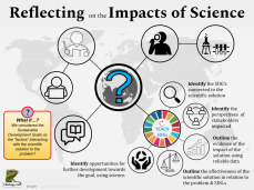 @sjtylr CritD- Scientific Solutions to Global Issues (3)