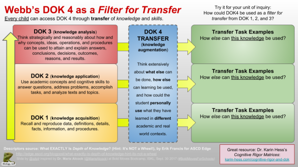 Webb's DOK4 as a -Transfer Filter-